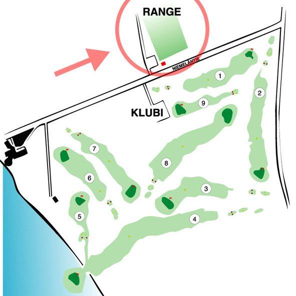 range-sijainti